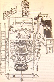 180px-Clock_Tower_from_Su_Song's_Book